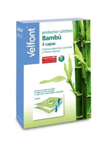 Waterproof & Breathable 3 Layer Bamboo mattress protector.